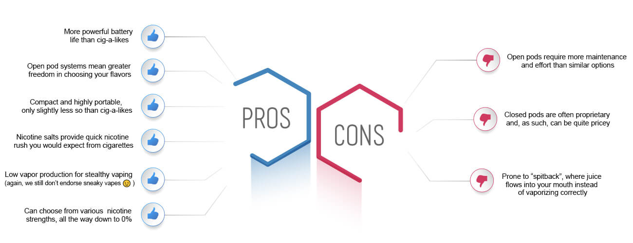 Pros & Cons of Pod Systems