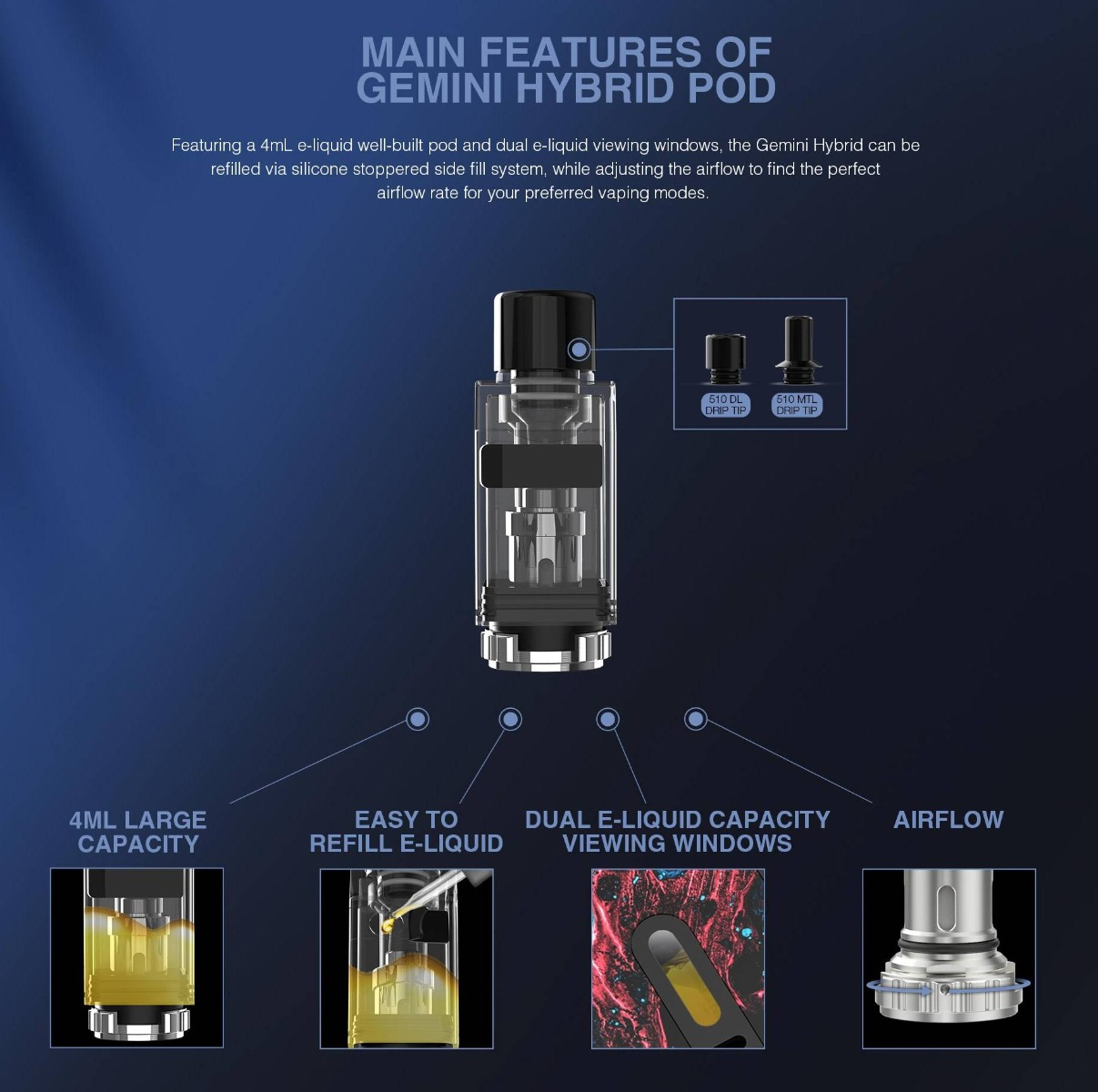 Gemini Hybrid 4